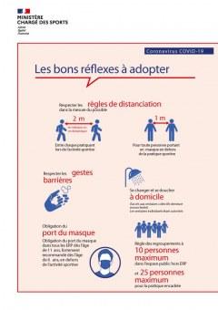 les_bons_reflexes_covid-19